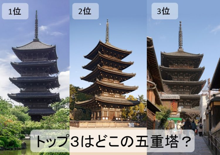 五重塔の高さを比べたランキング