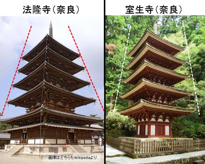 五重塔の屋根の逓減率を比較