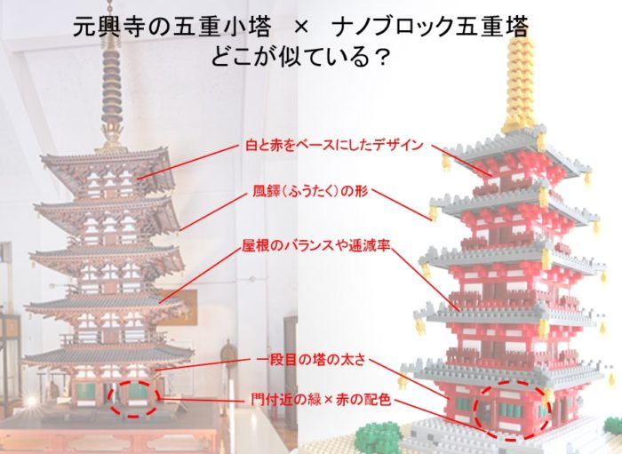 ナノブロックの五重塔と、モデルの元興寺の五重小塔を比較してみた