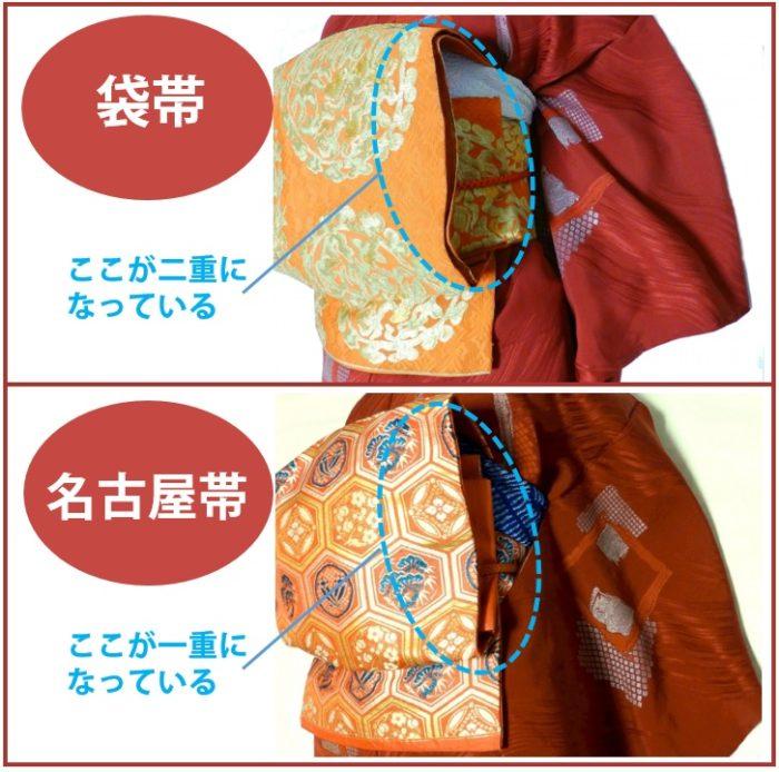 名古屋帯と袋帯の見た目の違い